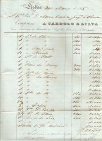 A CARDOZO & SILVA-ARMAZÉM DE FAZENDAS NO LARGO DOS TORNEIROS, Nº38, 1ºANDAR, LISBOA